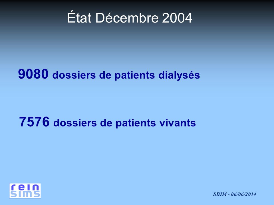 État Décembre 2004 9080 dossiers de patients dialysés 7576 dossiers de patients vivants