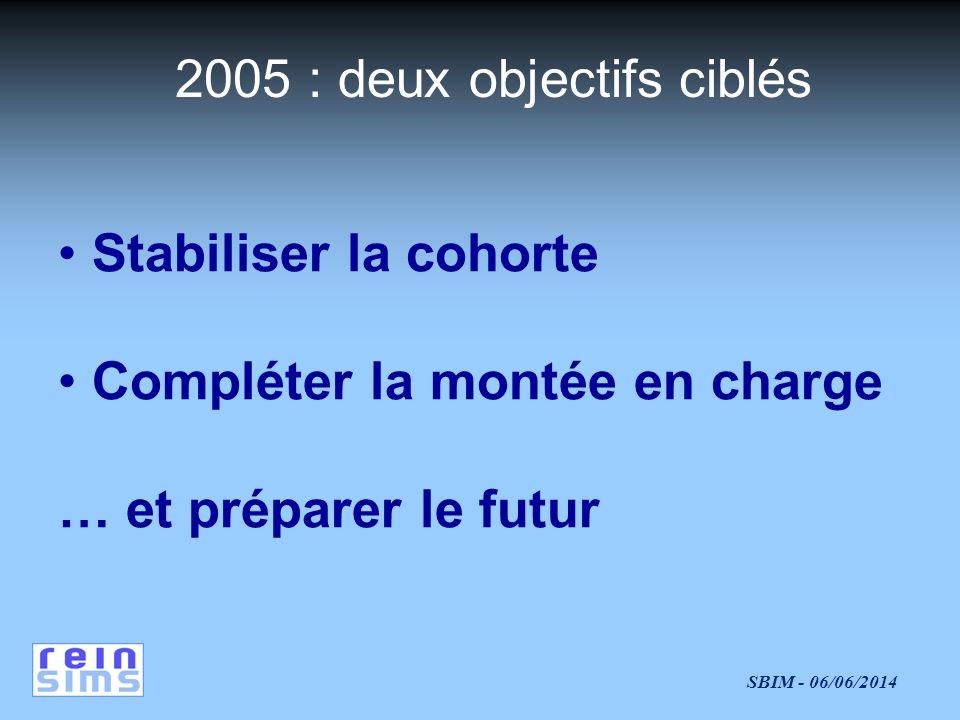 2005 : deux objectifs ciblés