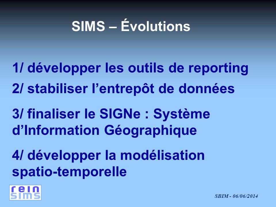SIMS – Évolutions 1/ développer les outils de reporting. 2/ stabiliser l'entrepôt de données.