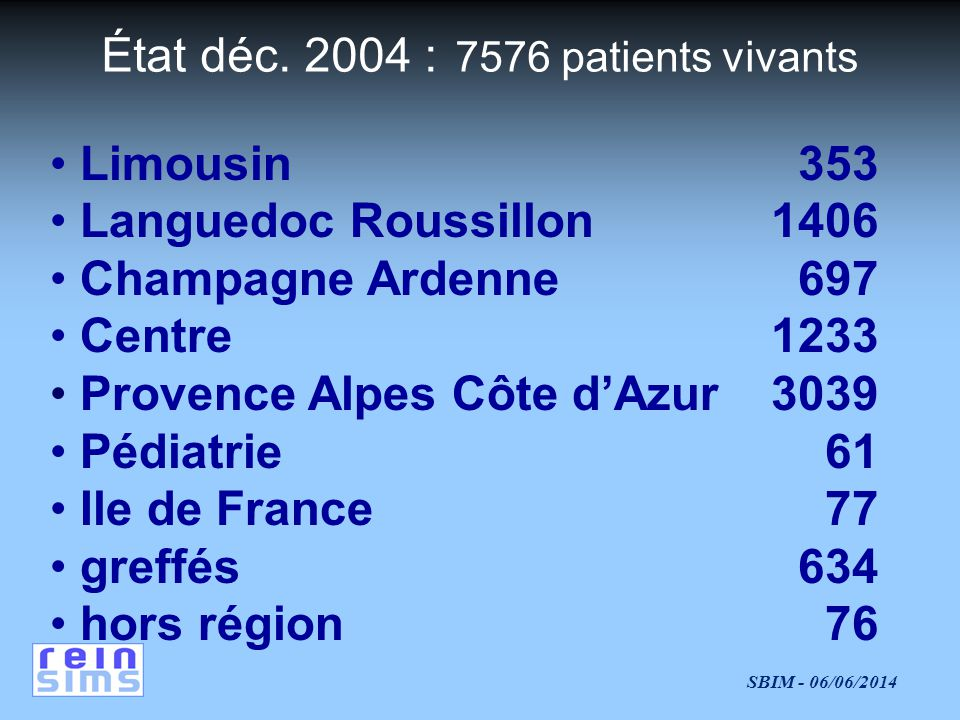 État déc. 2004 : 7576 patients vivants