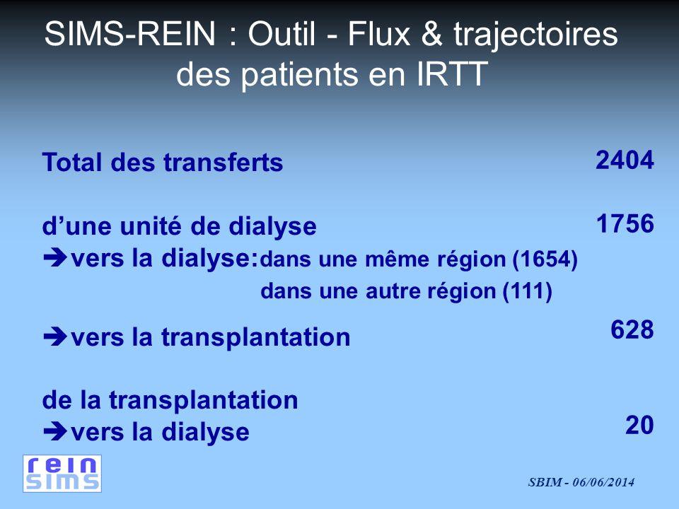 SIMS-REIN : Outil - Flux & trajectoires des patients en IRTT