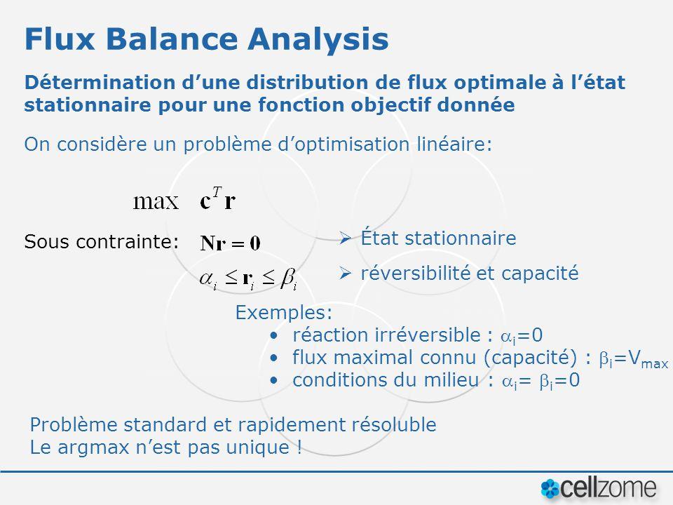 Flux Balance Analysis Détermination d'une distribution de flux optimale à l'état stationnaire pour une fonction objectif donnée.