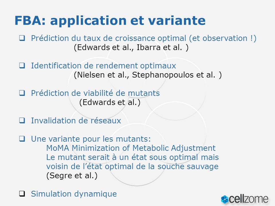FBA: application et variante