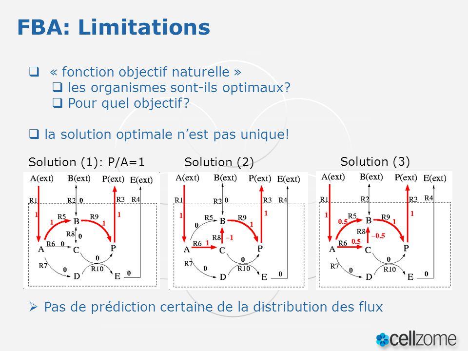 FBA: Limitations « fonction objectif naturelle »