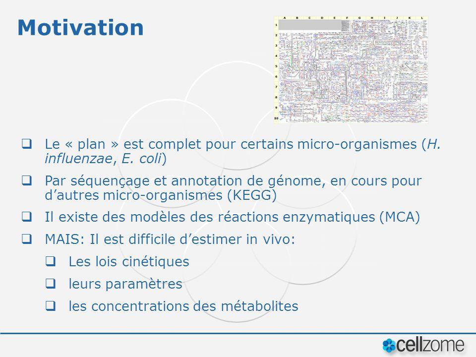 Motivation Le « plan » est complet pour certains micro-organismes (H. influenzae, E. coli)