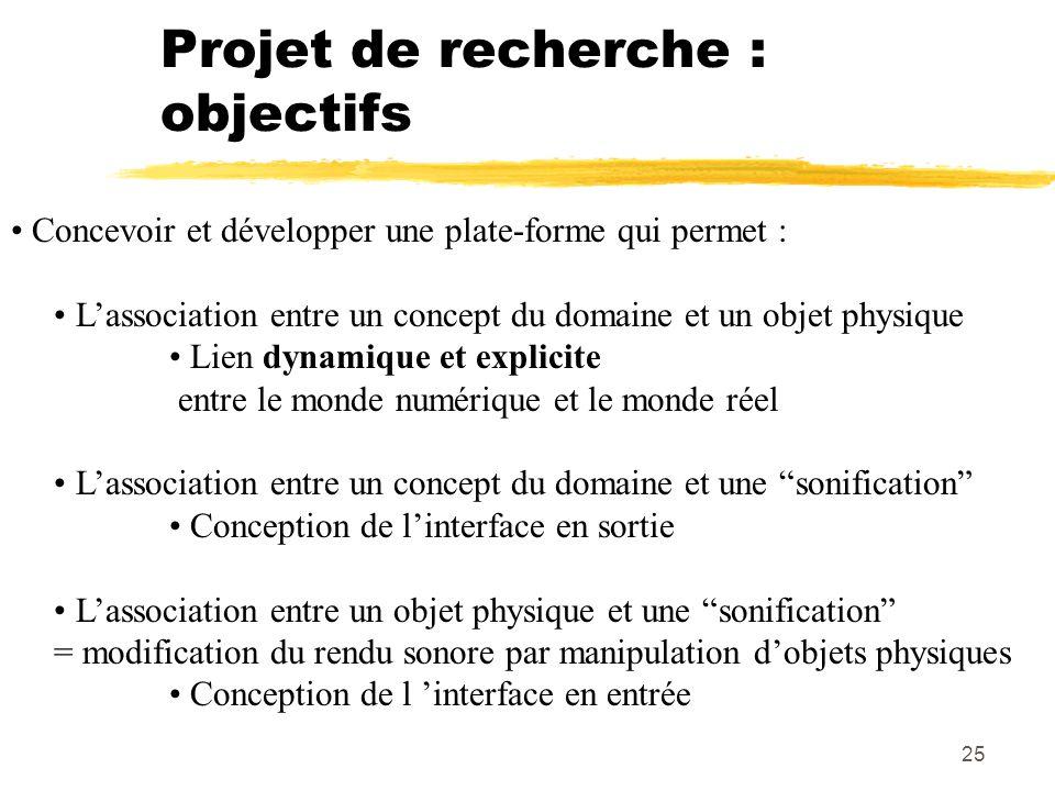 Projet de recherche : objectifs