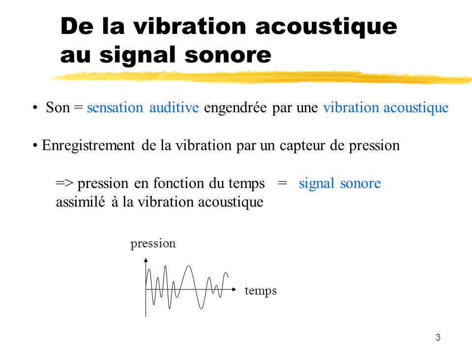 De la vibration acoustique au signal sonore