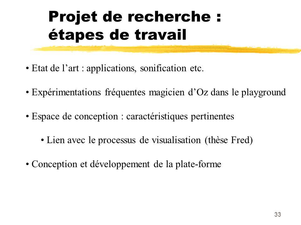 Projet de recherche : étapes de travail