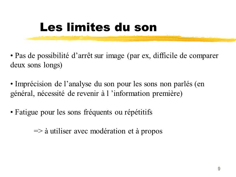 Les limites du son Pas de possibilité d'arrêt sur image (par ex, difficile de comparer deux sons longs)