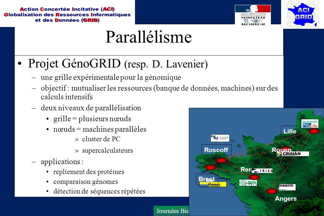 Parallélisme Projet GénoGRID (resp. D. Lavenier)