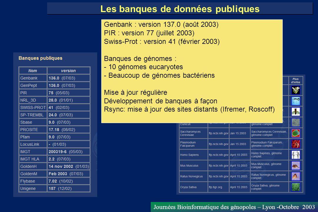 Les banques de données publiques