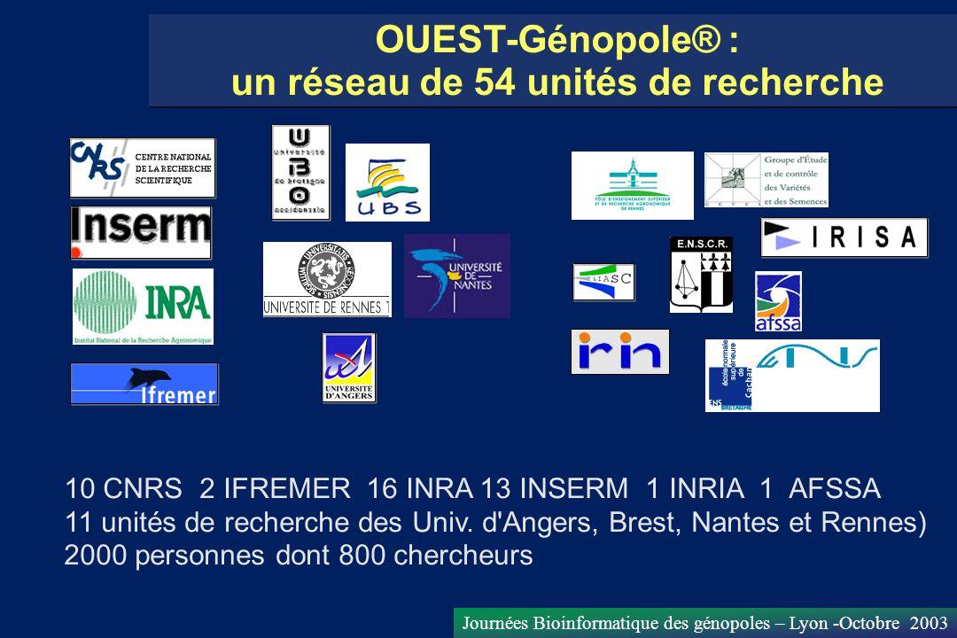 OUEST-Génopole® : un réseau de 54 unités de recherche