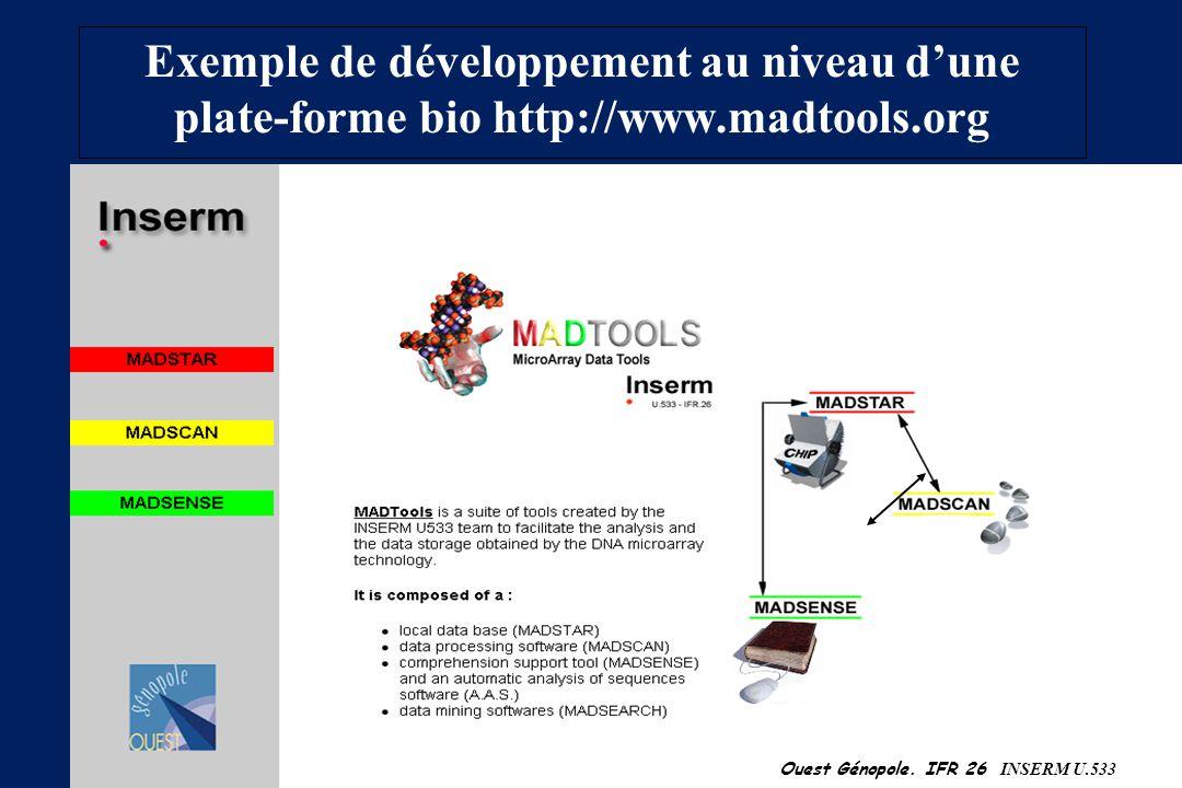 Exemple de développement au niveau d'une plate-forme bio http://www