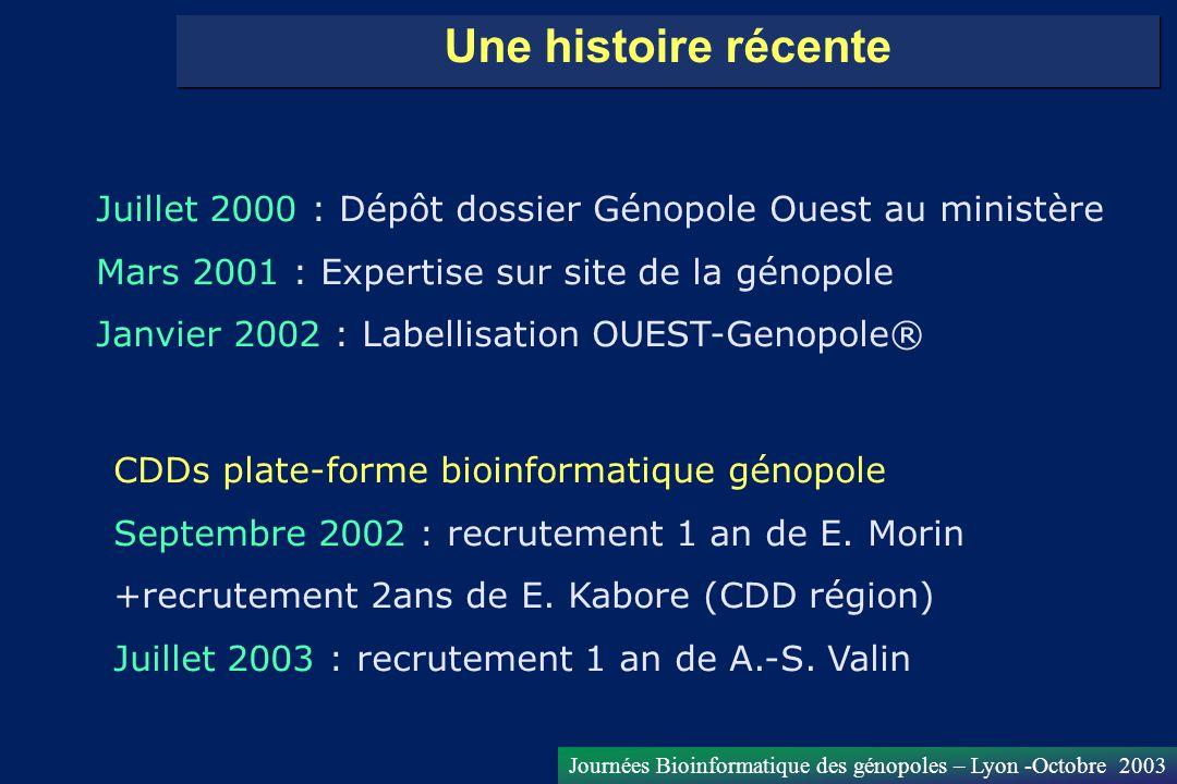 Une histoire récente Juillet 2000 : Dépôt dossier Génopole Ouest au ministère. Mars 2001 : Expertise sur site de la génopole.