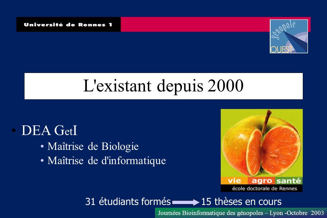 L existant depuis 2000 DEA GetI Maîtrise de Biologie