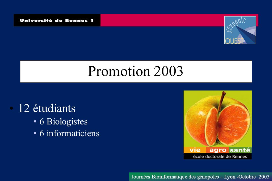 Promotion 2003 12 étudiants 6 Biologistes 6 informaticiens