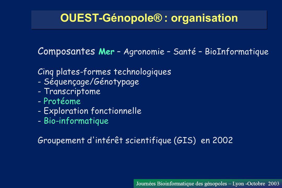 OUEST-Génopole® : organisation