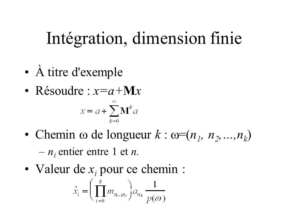 Intégration, dimension finie