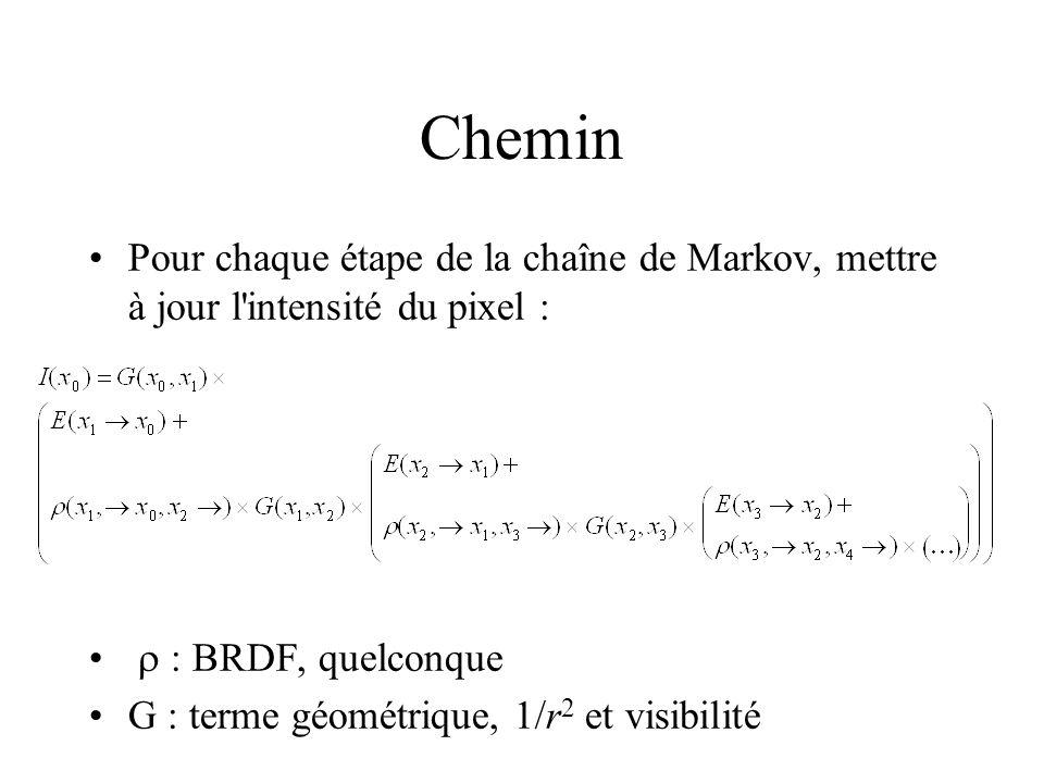 Chemin Pour chaque étape de la chaîne de Markov, mettre à jour l intensité du pixel : r : BRDF, quelconque.
