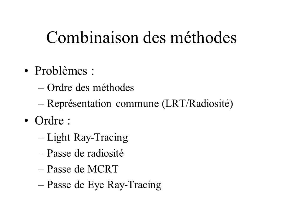 Combinaison des méthodes