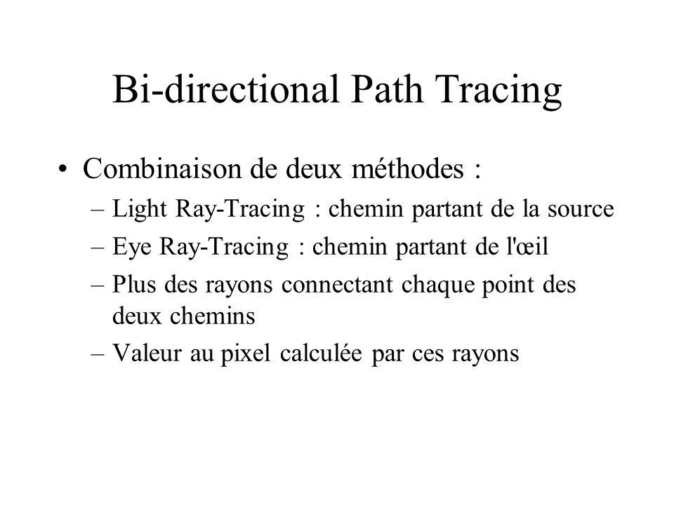 Bi-directional Path Tracing