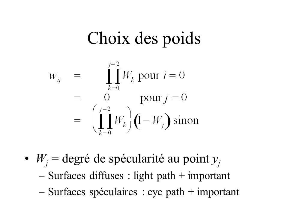 Choix des poids Wj = degré de spécularité au point yj