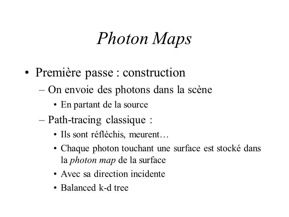 Photon Maps Première passe : construction