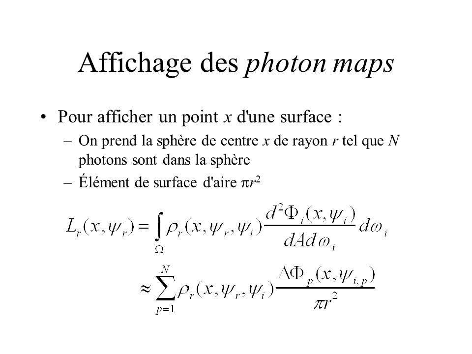 Affichage des photon maps