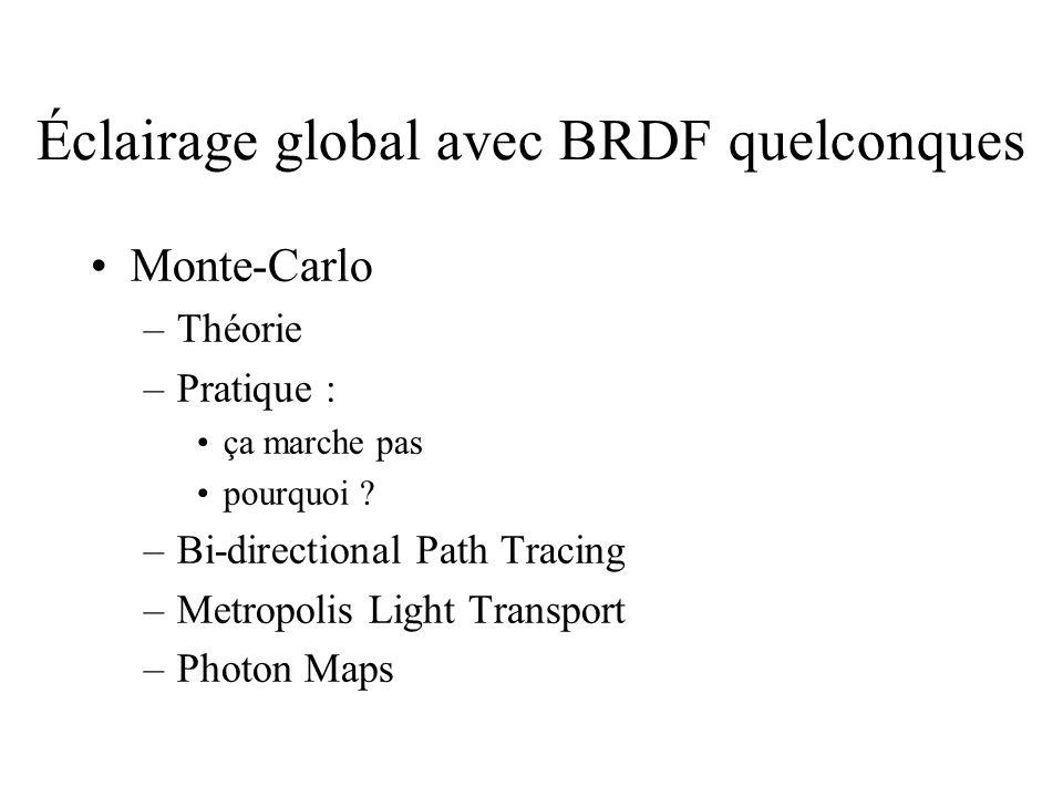 Éclairage global avec BRDF quelconques
