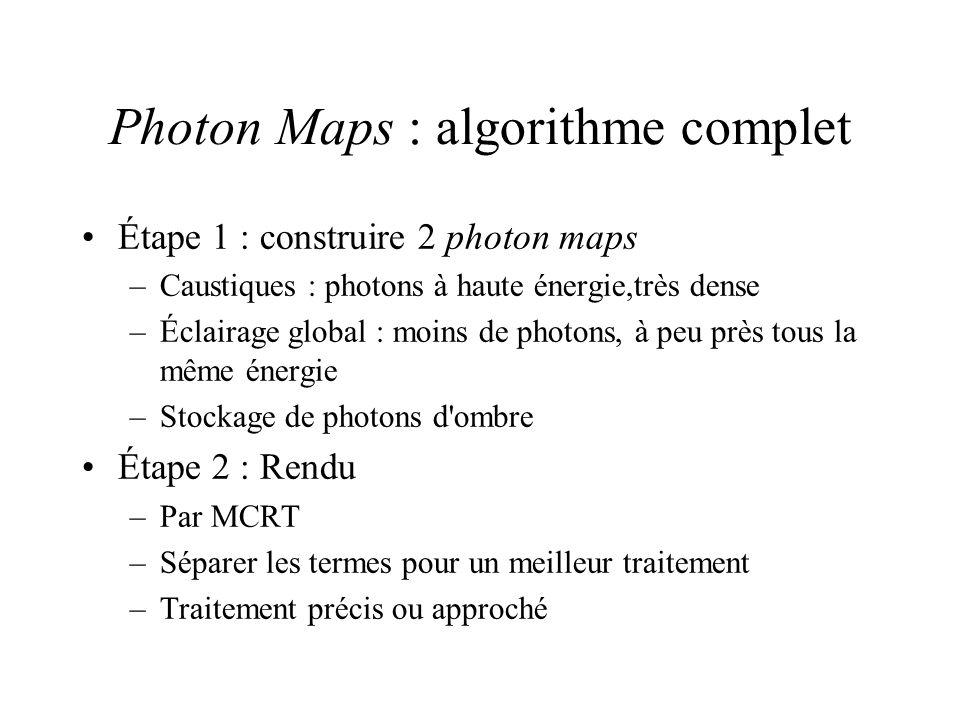 Photon Maps : algorithme complet