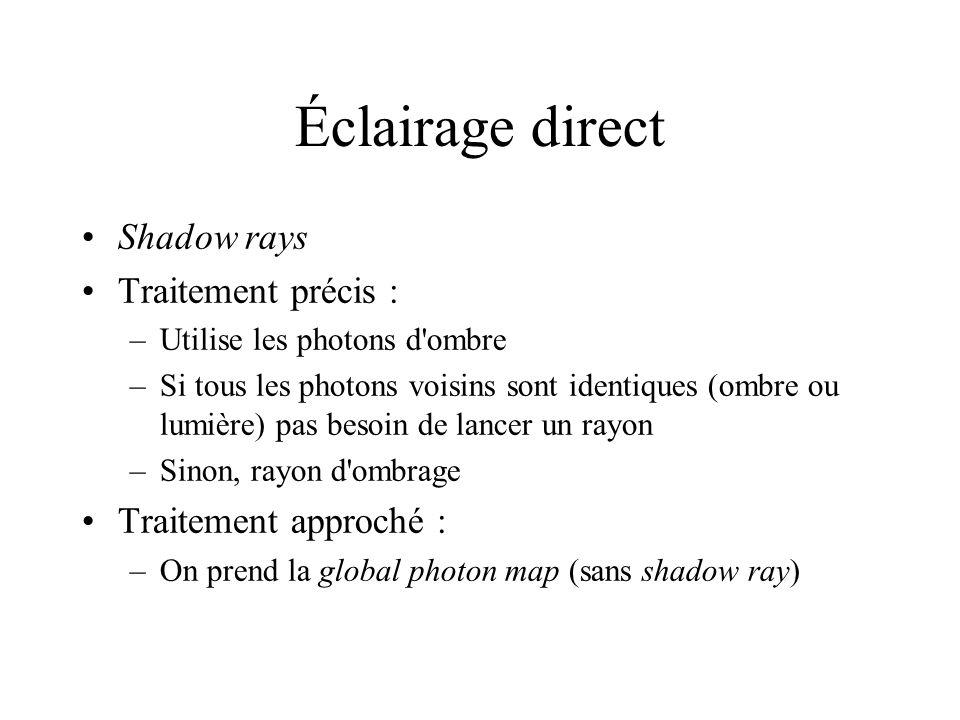 Éclairage direct Shadow rays Traitement précis : Traitement approché :