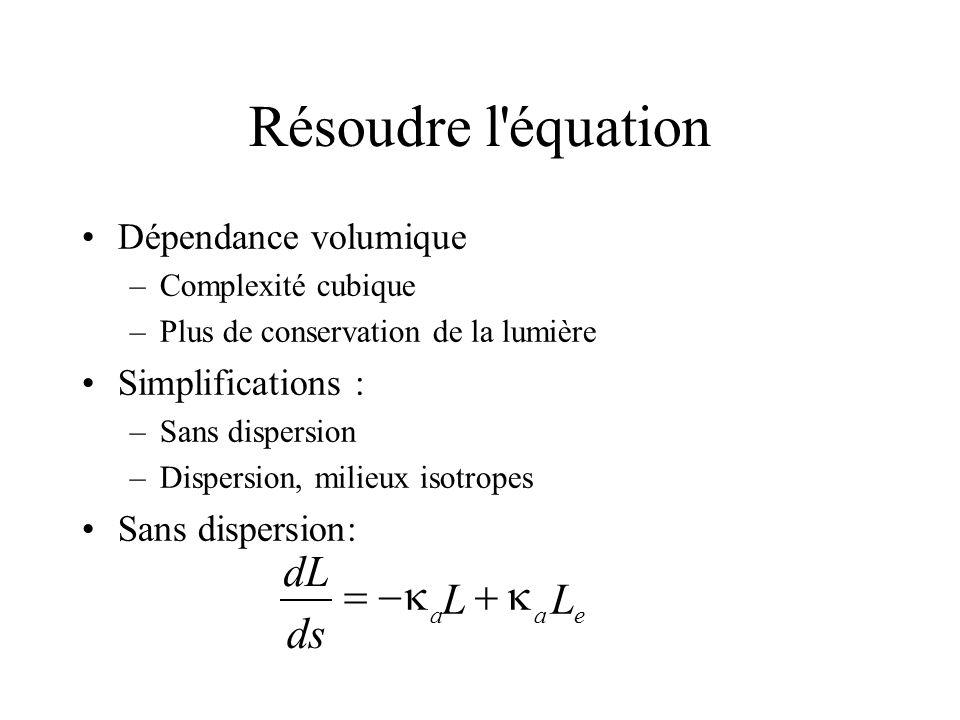 Résoudre l équation k + - = L ds dL Dépendance volumique