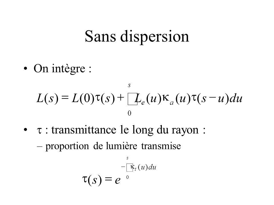 ò Sans dispersion L ( s ) = L ( ) t ( s ) + L ( u ) k ( u ) t ( s - u