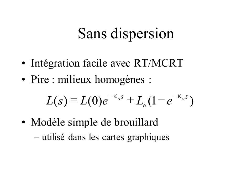 Sans dispersion L ( s ) = L ( ) e + L ( 1 - e )