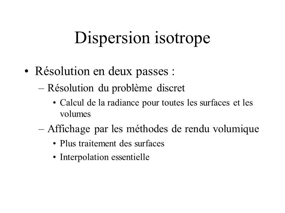 Dispersion isotrope Résolution en deux passes :