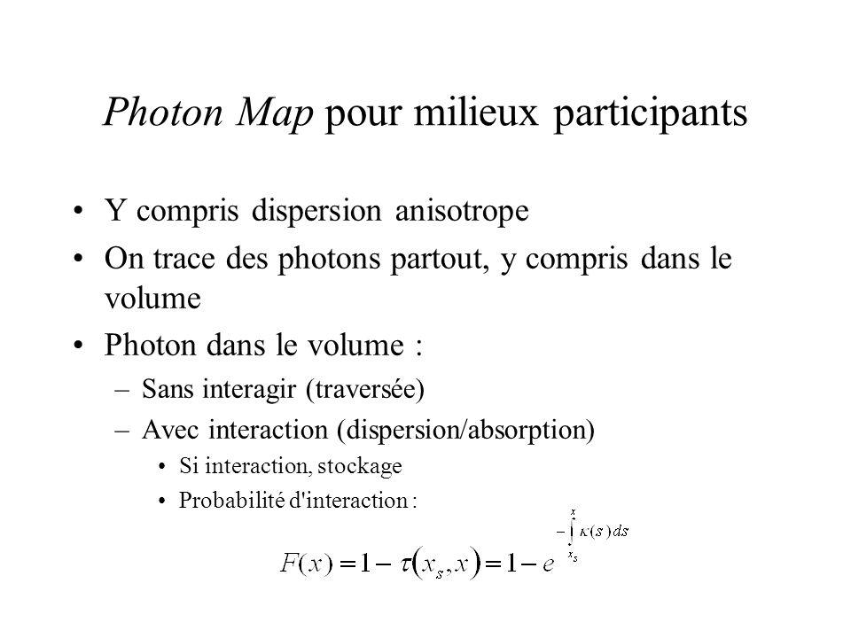 Photon Map pour milieux participants