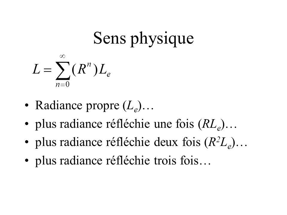  Sens physique L  ( R ) Radiance propre (Le)…