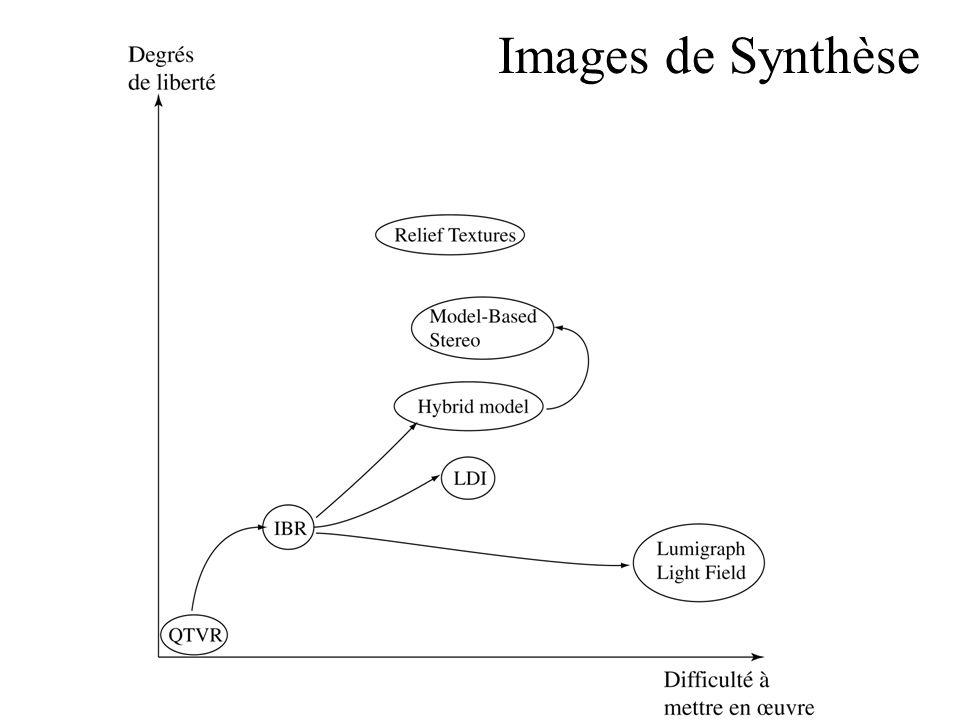 Images de Synthèse
