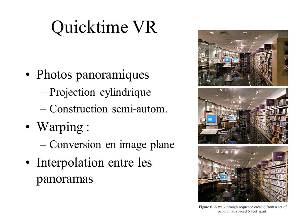 Quicktime VR Photos panoramiques Warping :