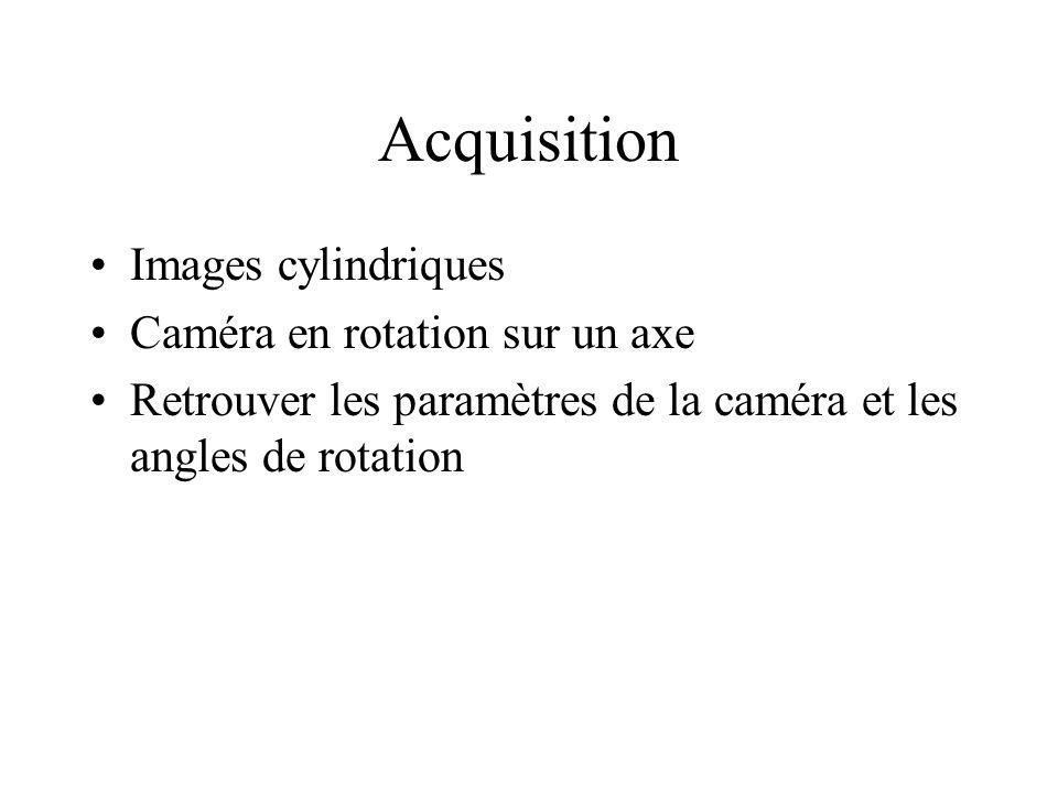 Acquisition Images cylindriques Caméra en rotation sur un axe