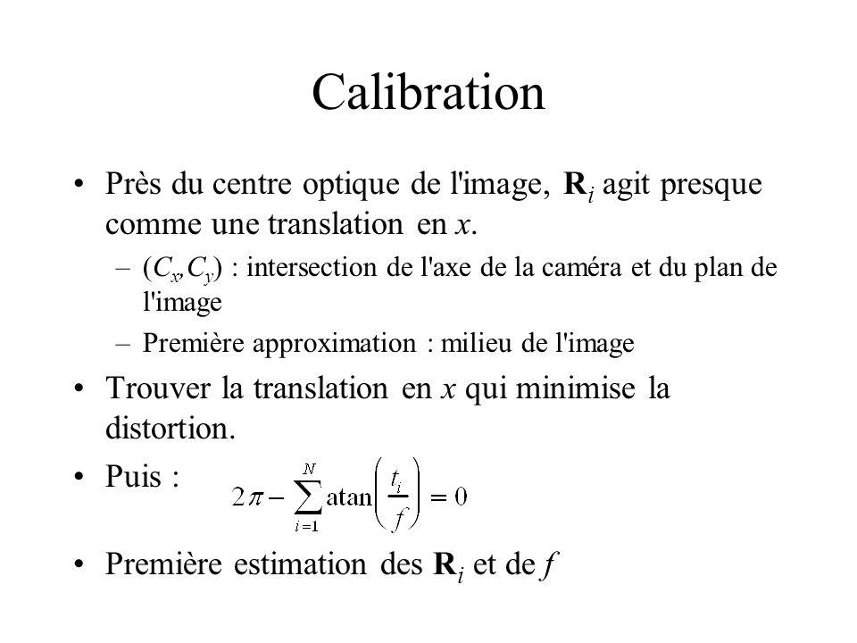 Calibration Près du centre optique de l image, Ri agit presque comme une translation en x.