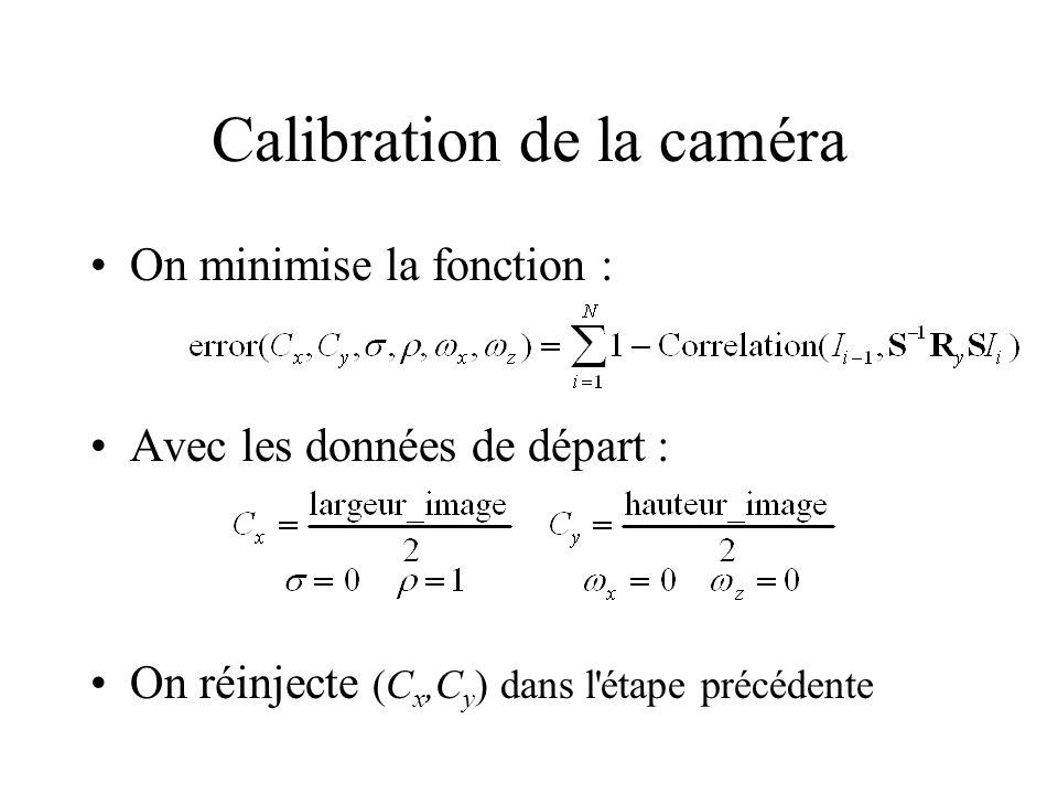 Calibration de la caméra