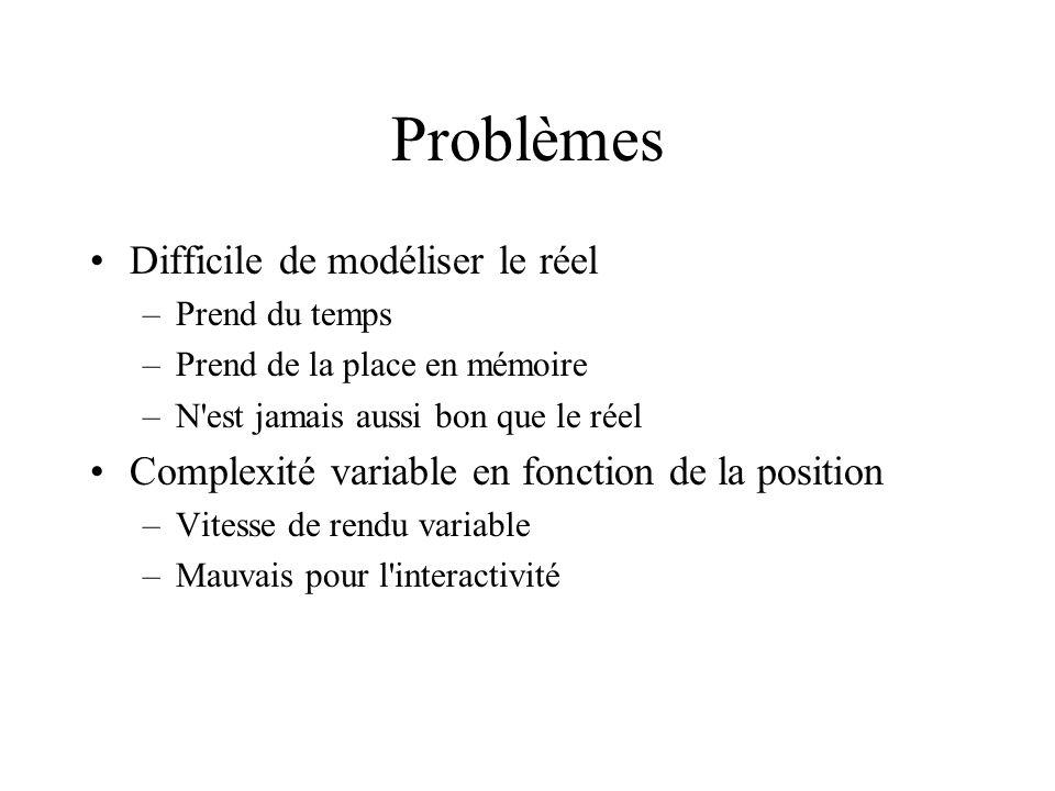 Problèmes Difficile de modéliser le réel