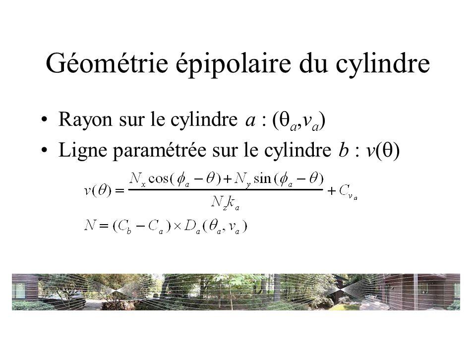 Géométrie épipolaire du cylindre