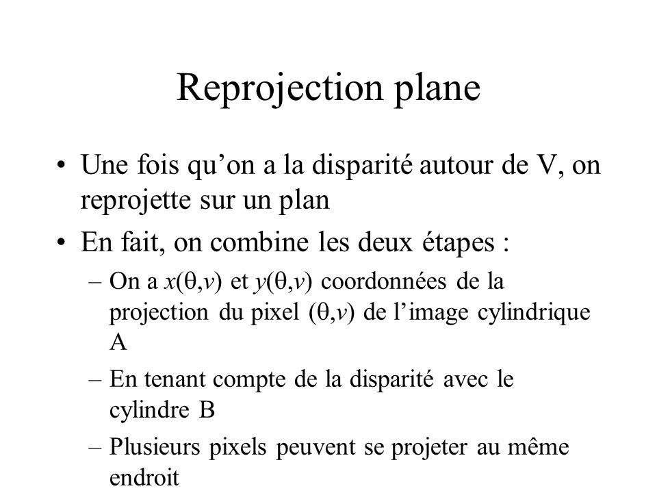 Reprojection plane Une fois qu'on a la disparité autour de V, on reprojette sur un plan. En fait, on combine les deux étapes :