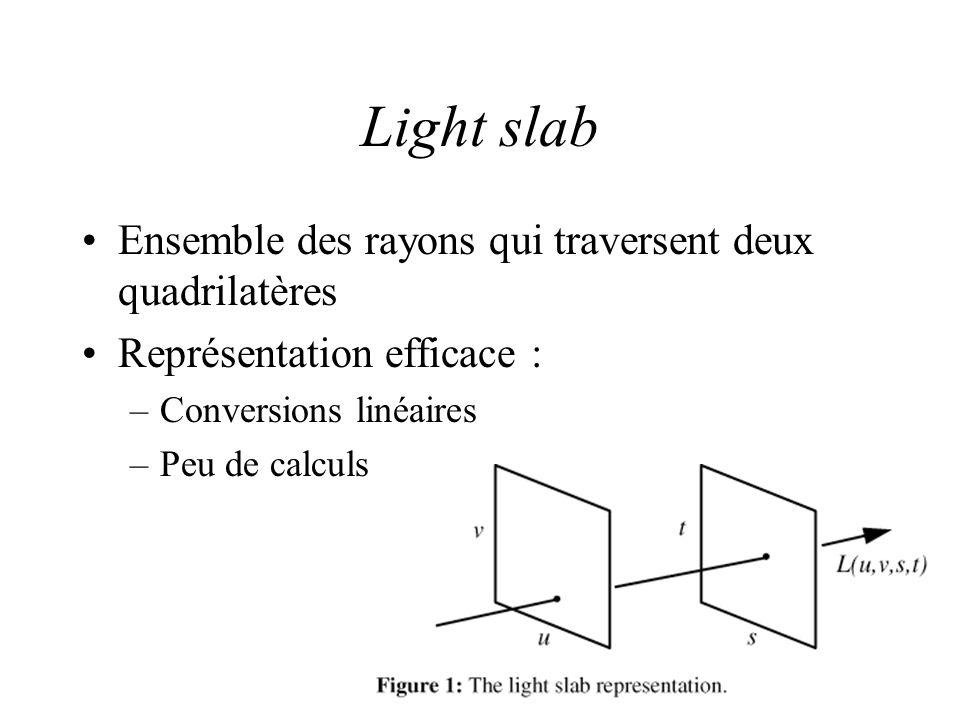 Light slab Ensemble des rayons qui traversent deux quadrilatères