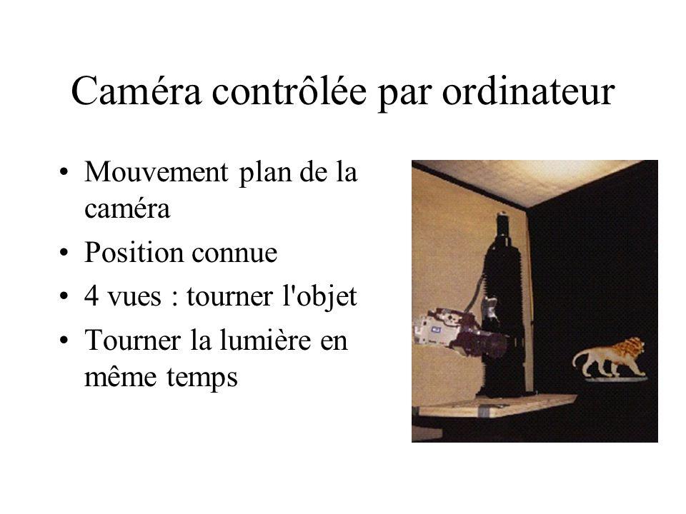 Caméra contrôlée par ordinateur