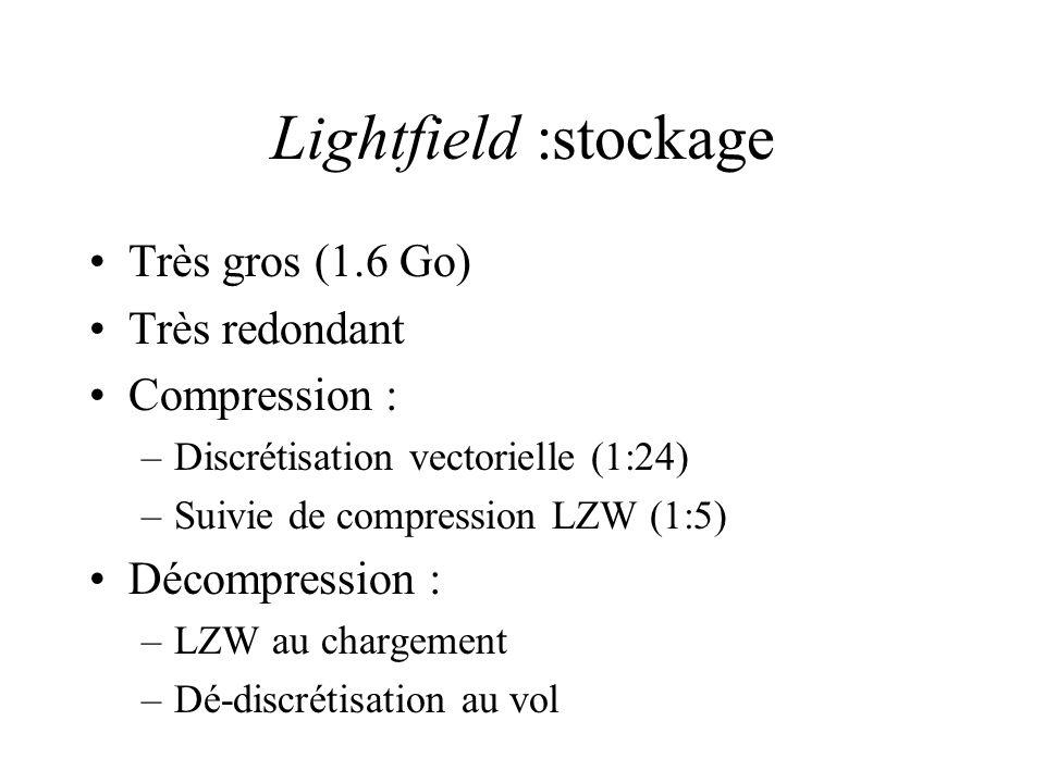 Lightfield :stockage Très gros (1.6 Go) Très redondant Compression :