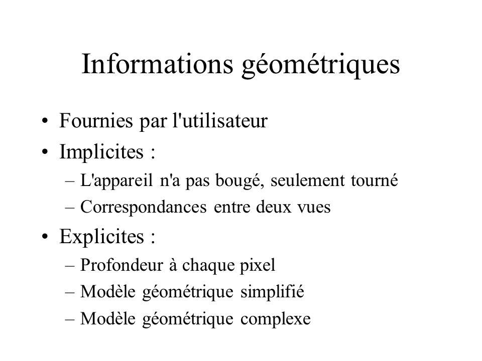 Informations géométriques