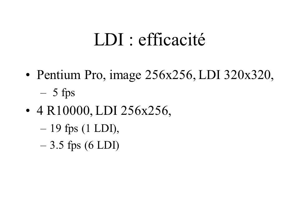 LDI : efficacité Pentium Pro, image 256x256, LDI 320x320,